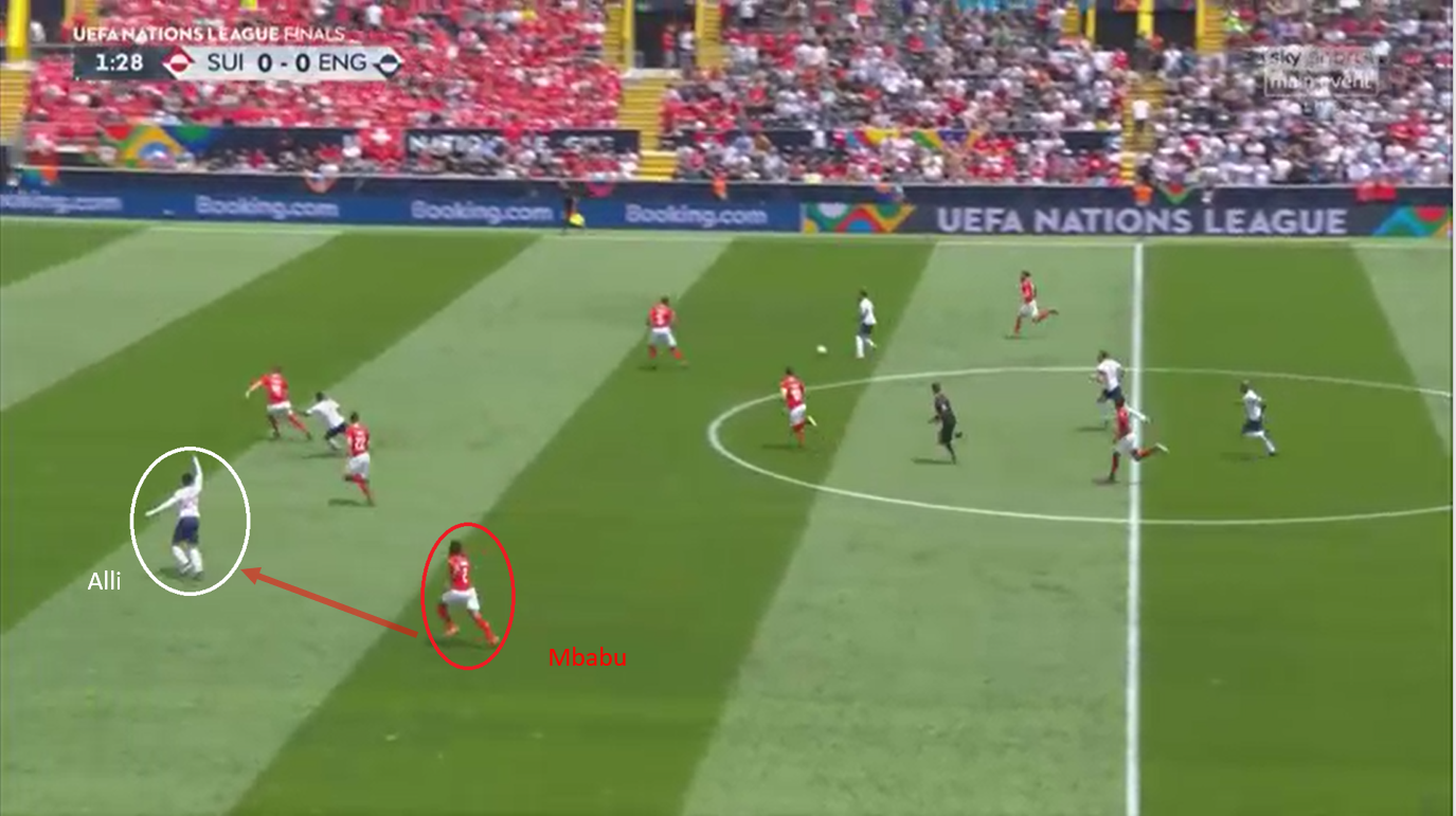Kevin Mbabu 19/20 scout report tactical analysis tactics