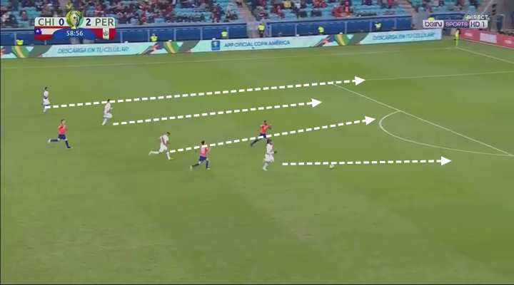 Copa America 2019: Chile vs Peru - tactical analysis tactics