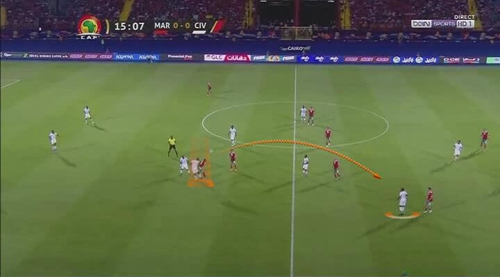 Africa Cup of Nations 2019: Morocco vs Ivory Coast - tactical analysis tactics