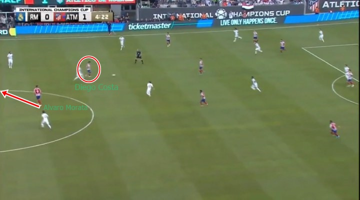 International Champions Cup, pre-season 2019/2020 Tactical analysis: Real Madrid vs Atletico Madrid, tactics