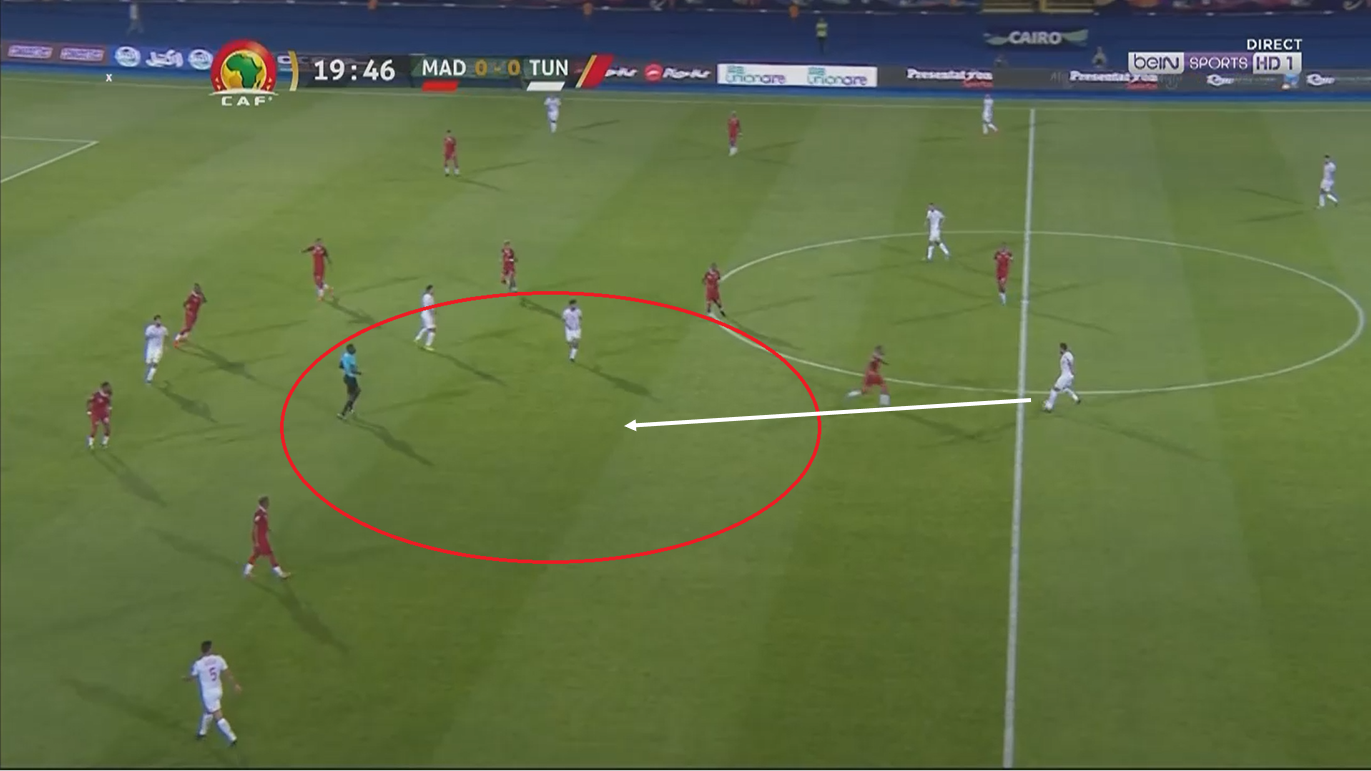 Africa Cup of Nations 2019: Madagascar vs Tunisia tactical analysis tactics