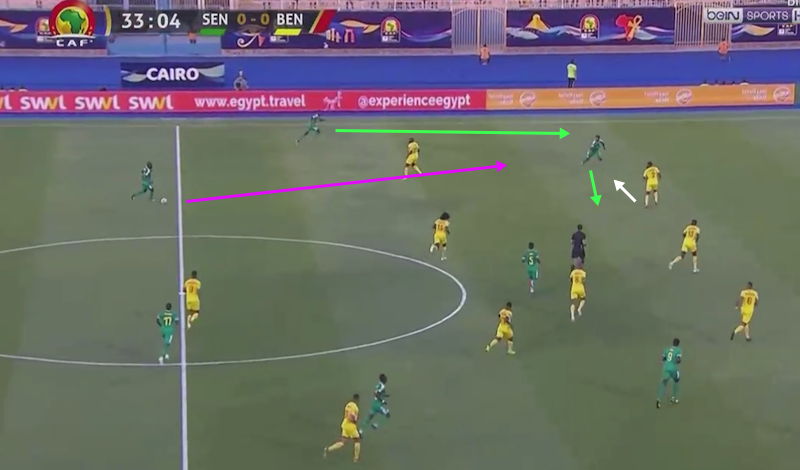 Africa Cup of Nations 2019: Senegal vs Benin – tactical analysis tactics