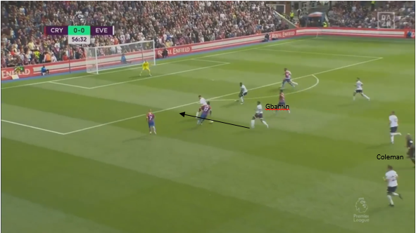 Premier League 2019/2020: Crystal Palace vs Everton - tactical analysis tactics