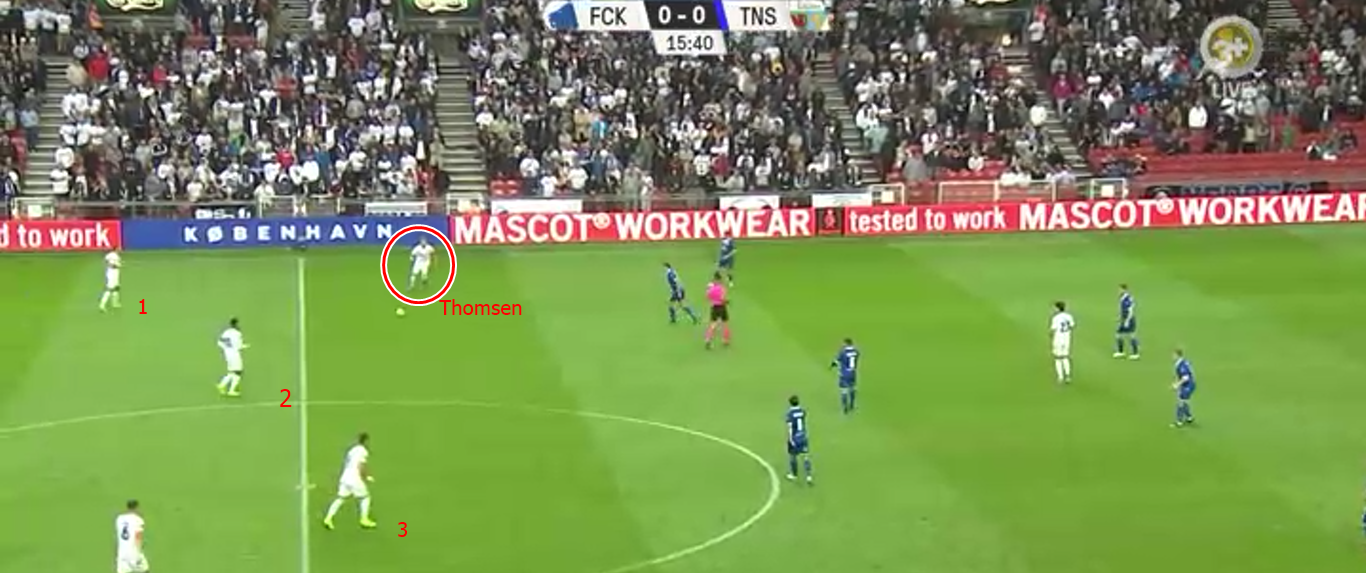 Champions League 2019/2020: Copenhagen FC vs The New Saints – tactical analysis
