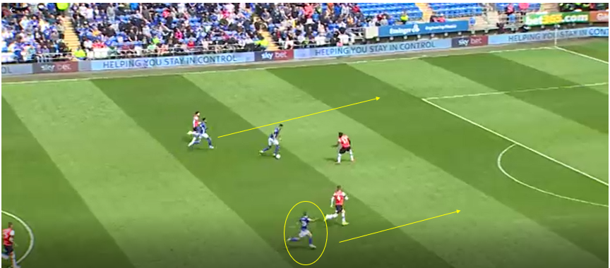 EFL Championship 2019/2020: Cardiff City Vs Luton Town- Tactical analysis
