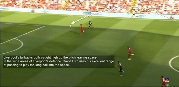 Premier League 2019/20: Liverpool vs Arsenal - tactical analysis - tactics