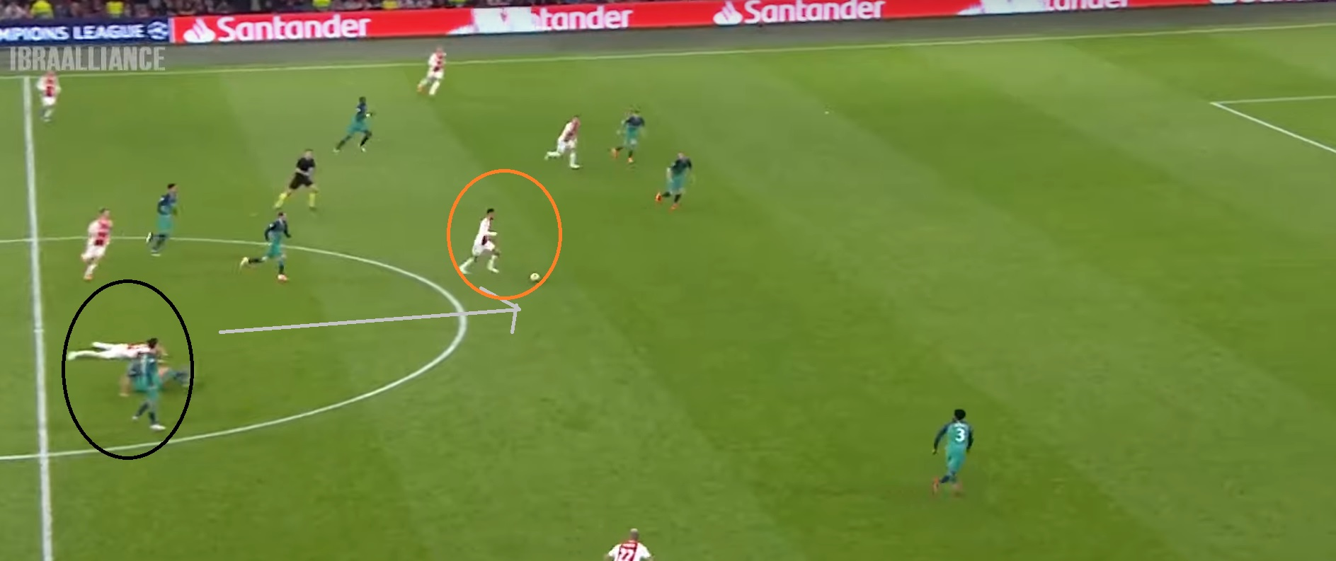 Donny van de Beek Real Madrid Tactical Analysis Statistics