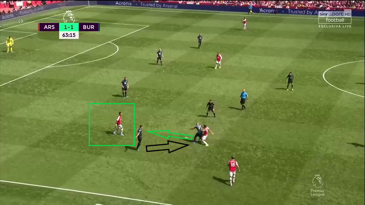 Premier League 2019/20: Arsenal vs Burnley- tactical analysis tactics