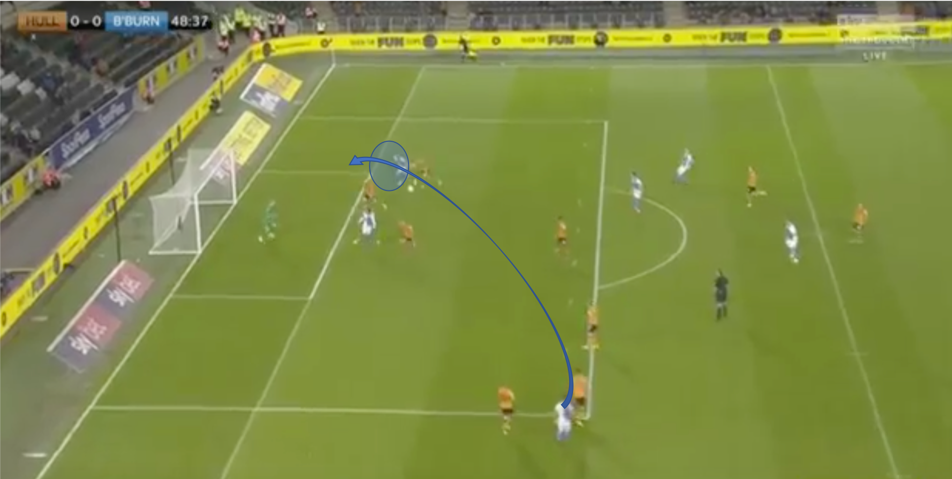 EFL Championship 2019/20: Hull City vs Blackburn Rovers– tactical analysis tactics