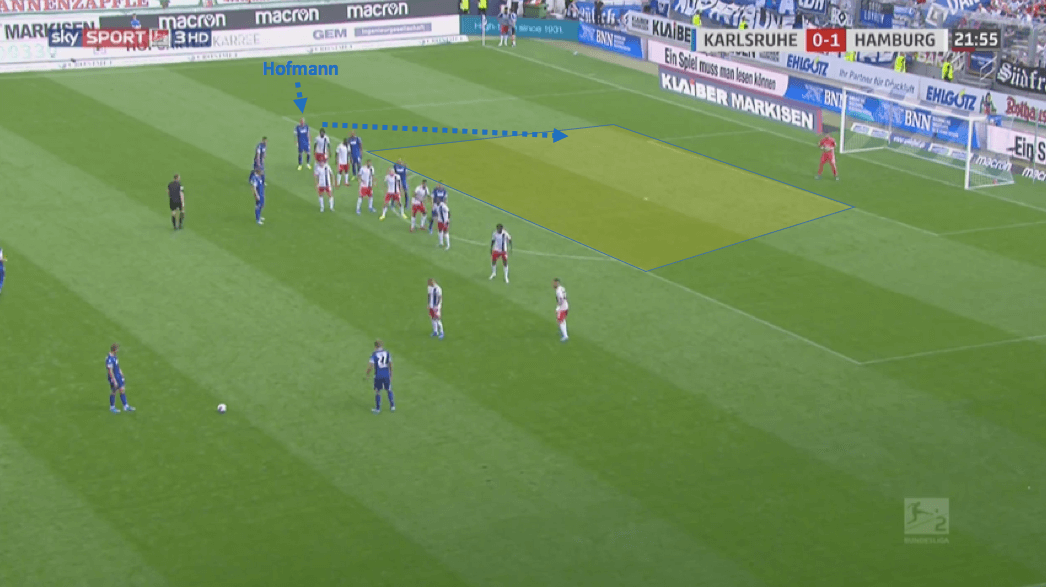 2. Bundesliga 2019/20: Karlsruher SC vs Hamburger SV tactical analysis tactics