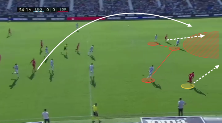 Borja Iglesias 2019/20 - Scout report tactical analysis tactics
