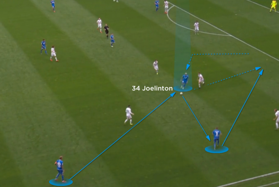 Joelinton 2018/19 - scout report - tactical analysis tactics