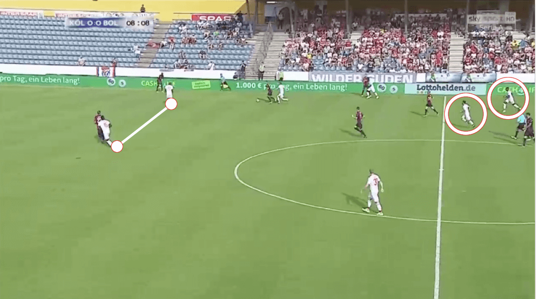 1. FC Köln 2019/20 : Season Preview - Scout Report-Tactical analysis-tactics
