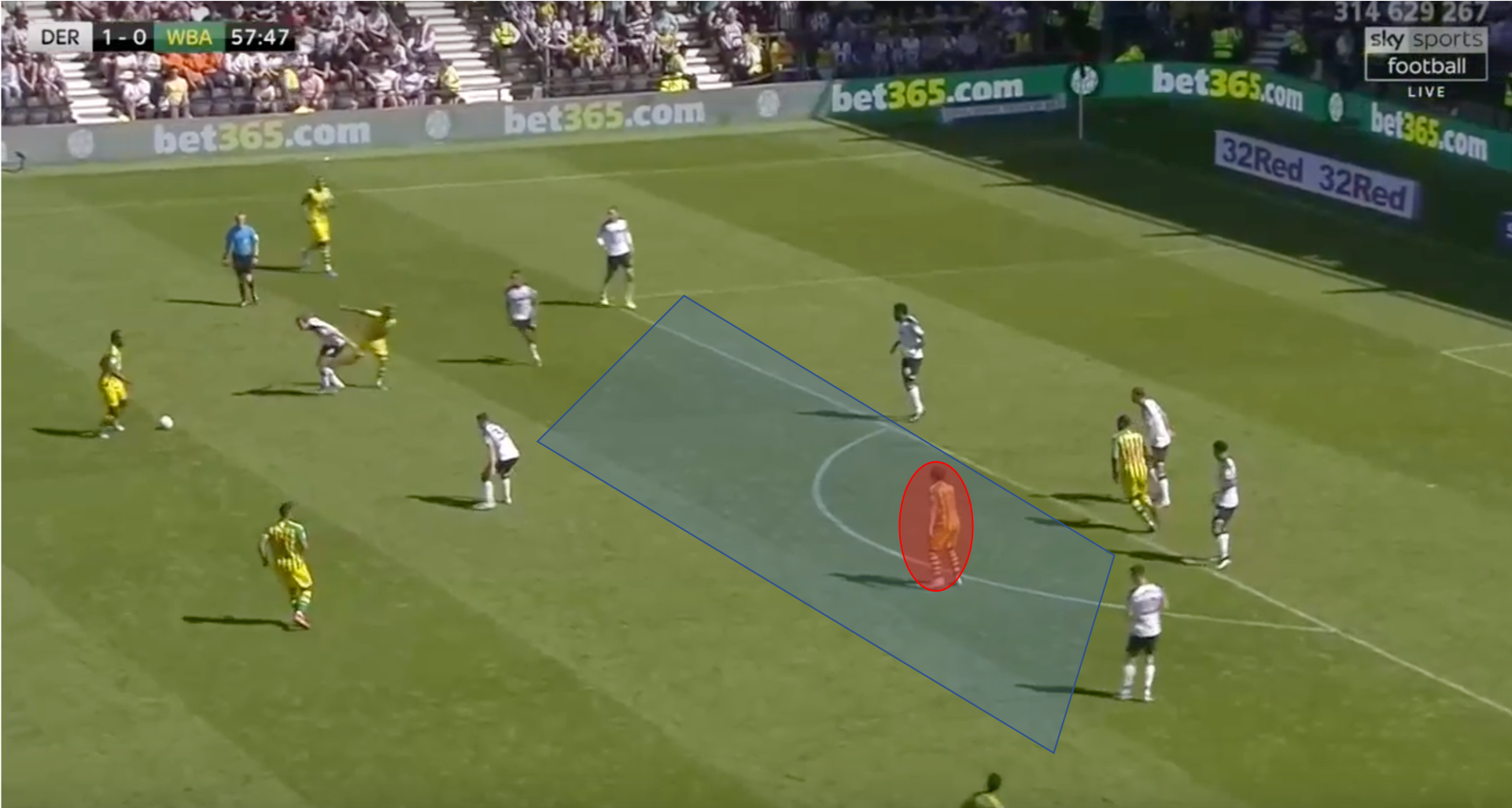 EFL Championship 2019/20: Derby County vs West Bromwich Albion - tactical analysis tactics
