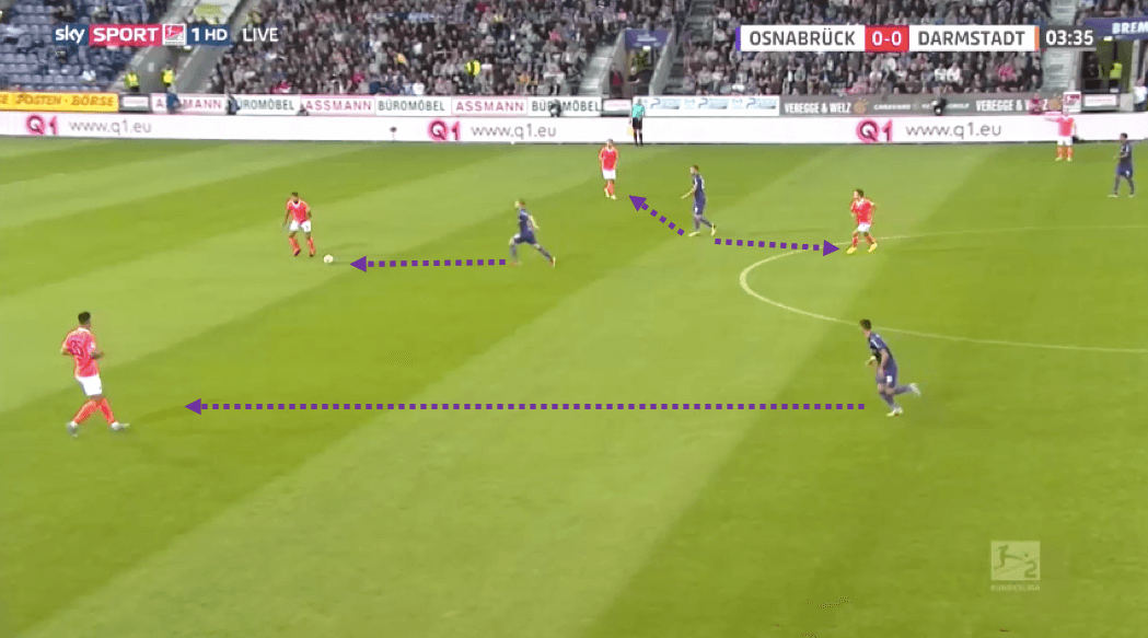2. Bundesliga 2019/20: Osnabrück vs Darmstadt tactical analysis tactics
