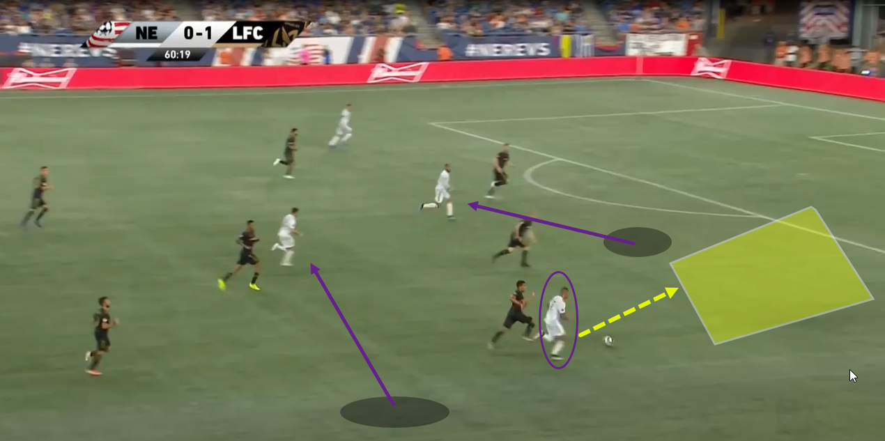 MLS 2019: LAFC vs New England - tactical analysis tacticsMLS 2019: LAFC vs New England - tactical analysis tactics