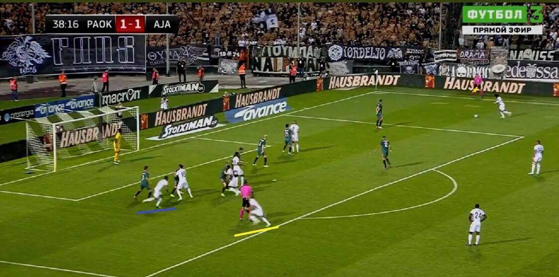 Champions League 2019/2020: PAOK FC vs Ajax - tactical analysis tactics