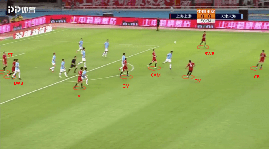 Chinese Super League 2019 : Shanghai SIPG vs Tianjin Quanjian – tactical analysis tactics