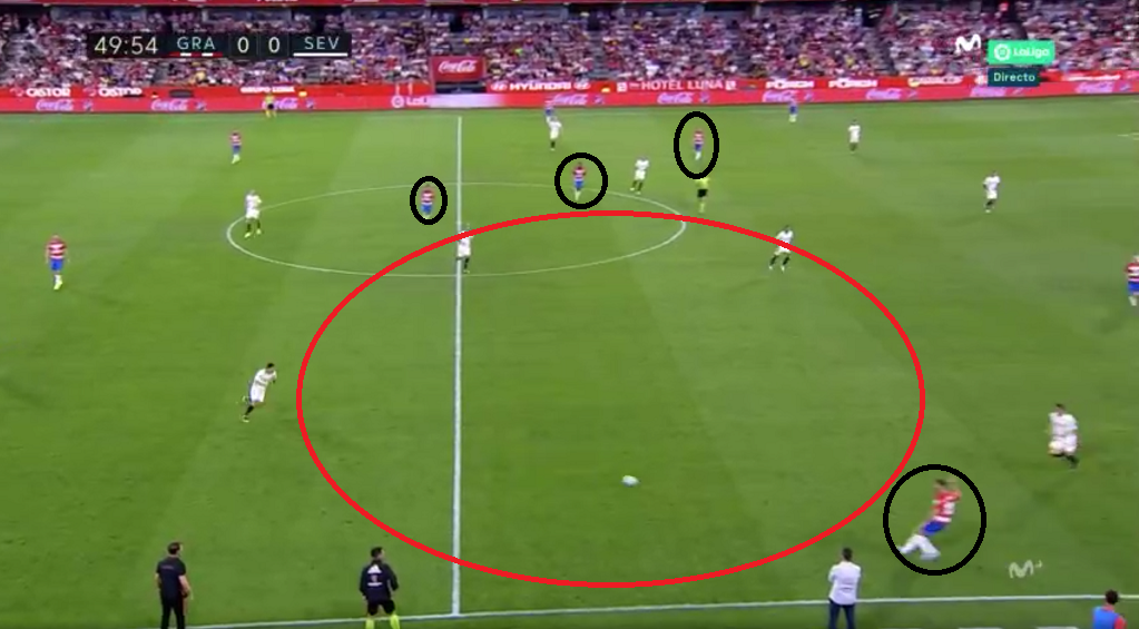 La Liga 2019/20: Granada vs Sevilla - tactical analysis - tactics