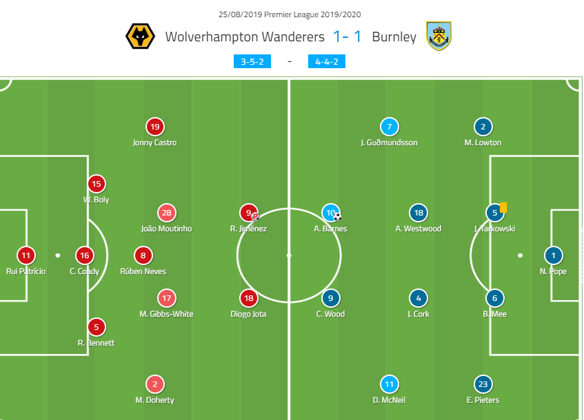 premier-league-2019-20-wolves-vs-burnley-tactical-analysis-tactics