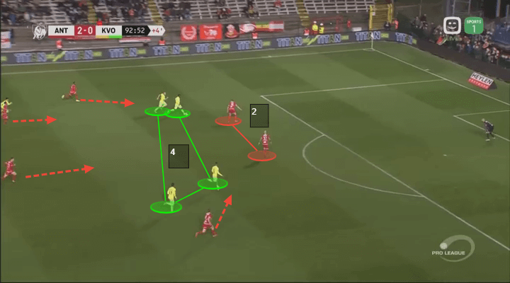 Fashion Sakala 2018/19 - scout report - tactical analysis tactics