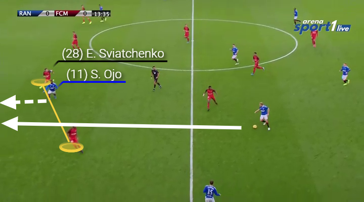 Sheyi Ojo 2019/20 - scout report - tactical analysis - tactics