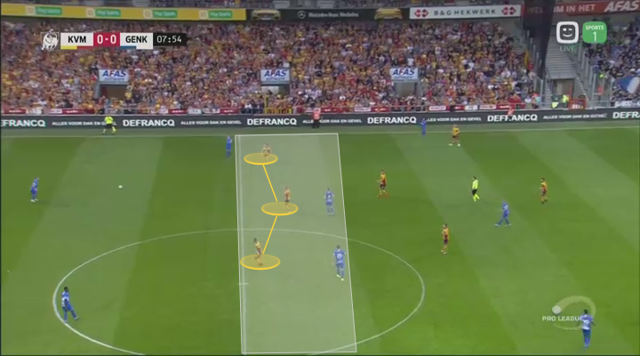 belgian-first-division-a-2019-2020-kv-mechelen-krc-genk-tactical-analysis-analysis-tactics