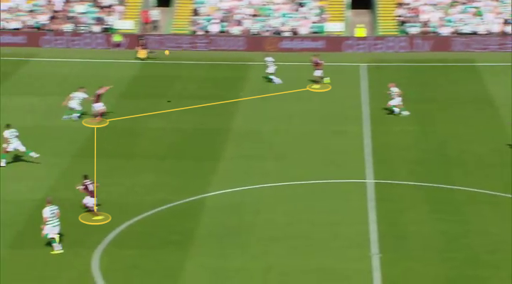 SPFL-2019-20-celtic-vs-hearts-tactical-analysis-tactics