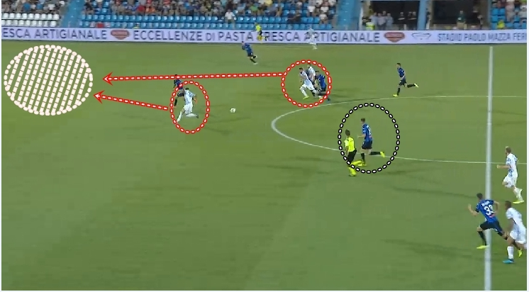 Serie A 2019/20: Spal vs Atalanta – tactical analysis - tactics