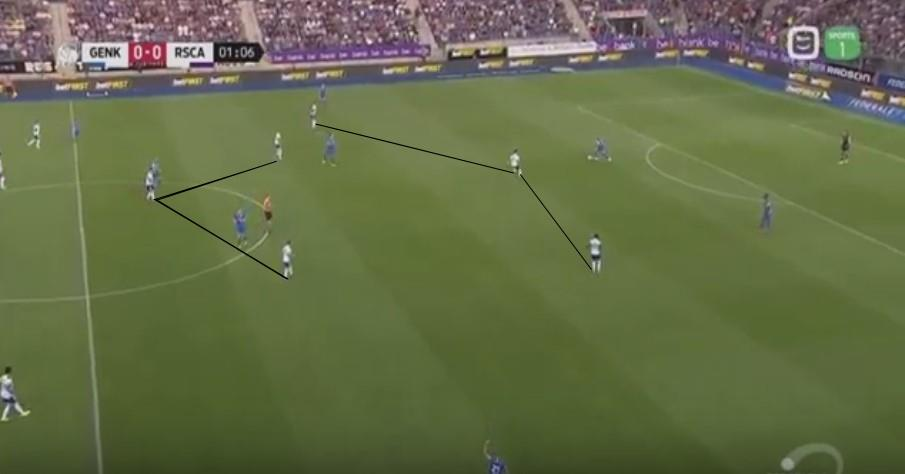 Belgian Pro League 2019/20: Genk vs Anderlecht - tactical analysis - tactics