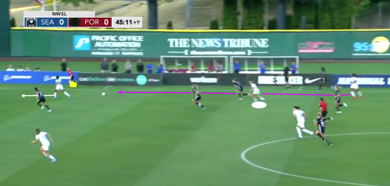 NWSL 2019: Seattle Reign vs Portland Thorns – tactical analysis tactics