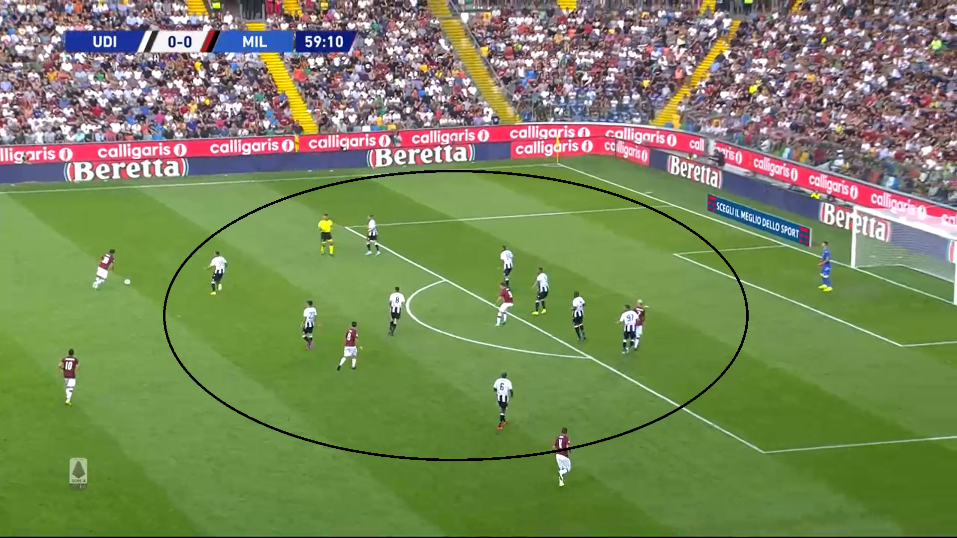 Serie A 2019/20 Udinese vs Milan tactical analysis tactics