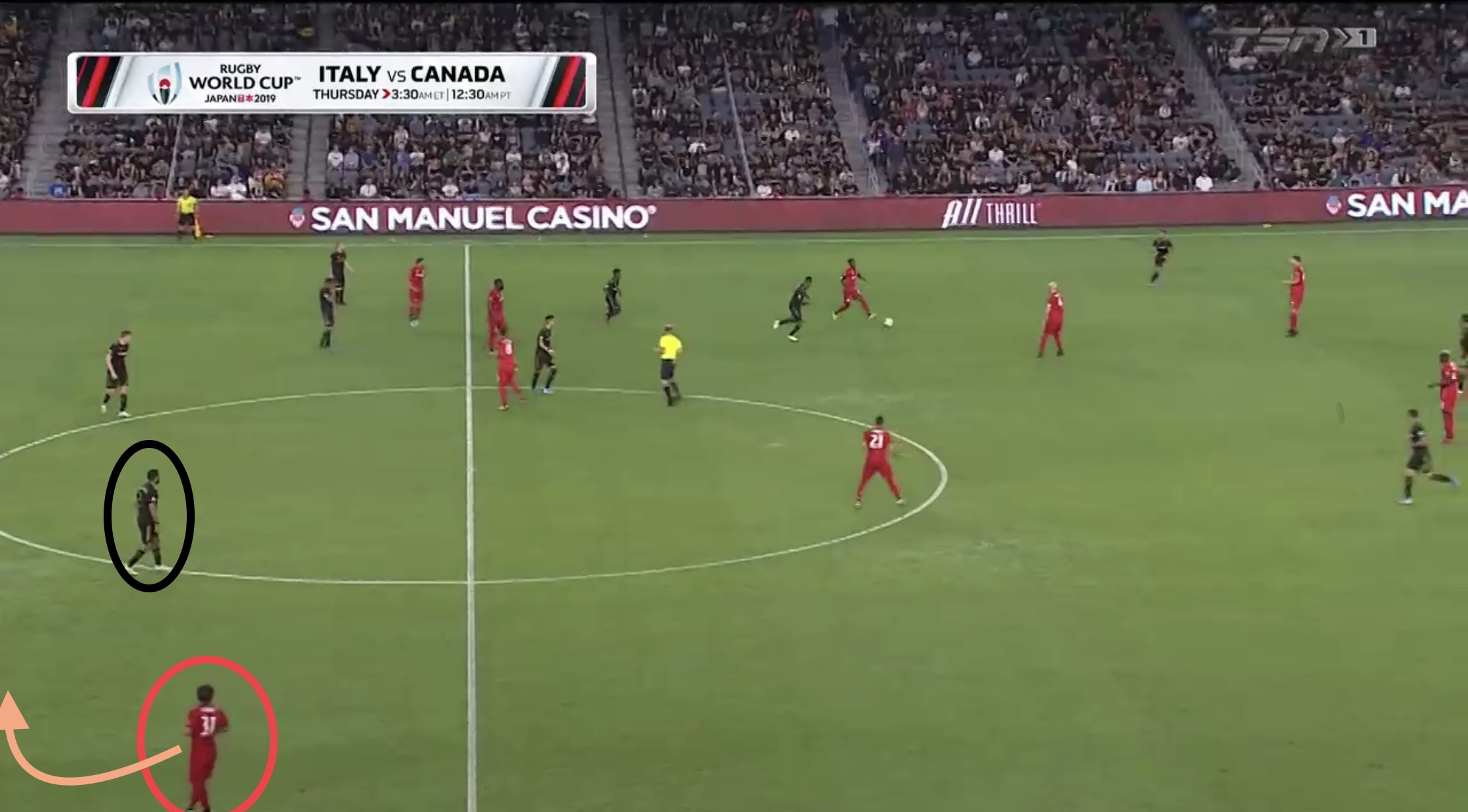 MLS 2019: LAFC vs Toronto FC - tactical analysis - tactics