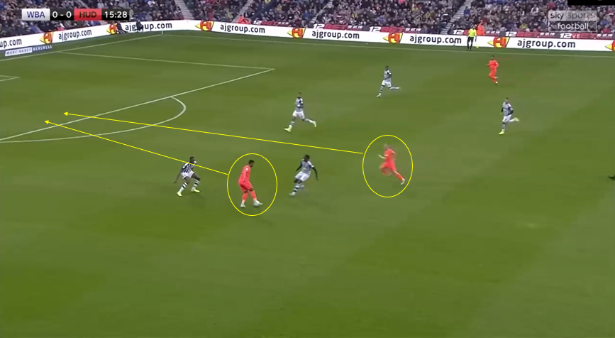 EFL Championship 2019/20: West Bromwich Albion Vs Huddersfield Town- Tactical Analysis tactics