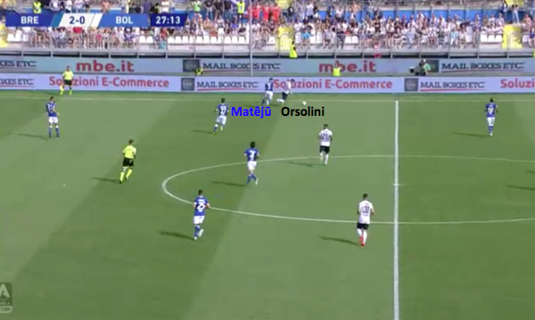 Serie A 2019/20: Brescia vs Bologna – tactical analysis tactics