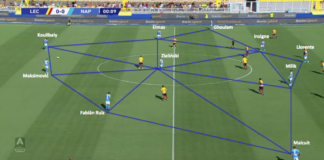Serie A 2019/20: Lecce vs Napoli – tactical analysis tactics