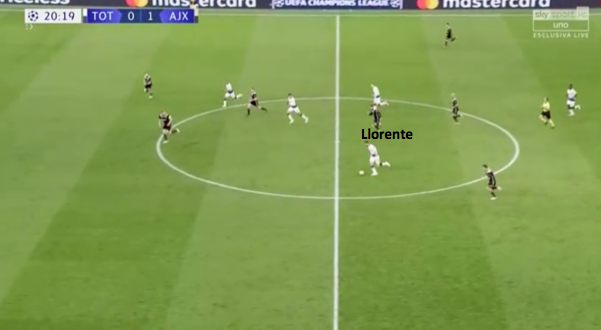 Fernando Llorente 2019/20 - scout report - tactical analysis tactics