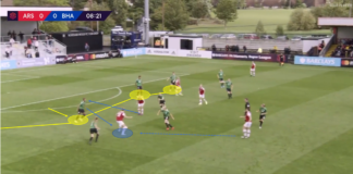 FAWSL 2019/20: Arsenal Women vs Brighton and Hove Albion WFC- Tactical Analysis Tactics