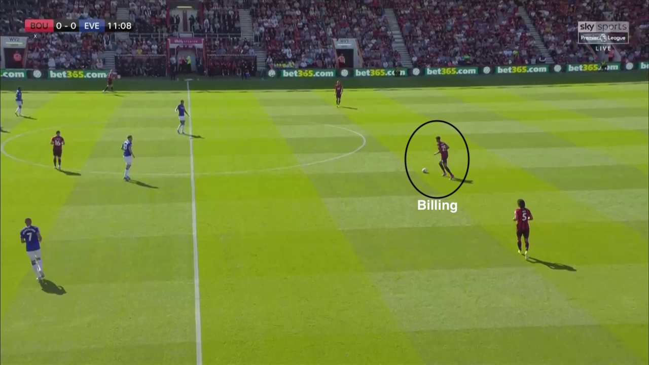 Premier League 2019/20: Bournemouth vs Everton – tactical analysis tactics