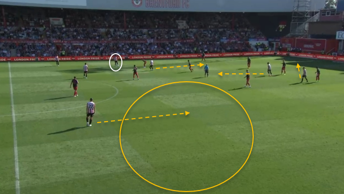 EFL Championship 19/20: Brentford vs Stoke - tactical analysis tactics