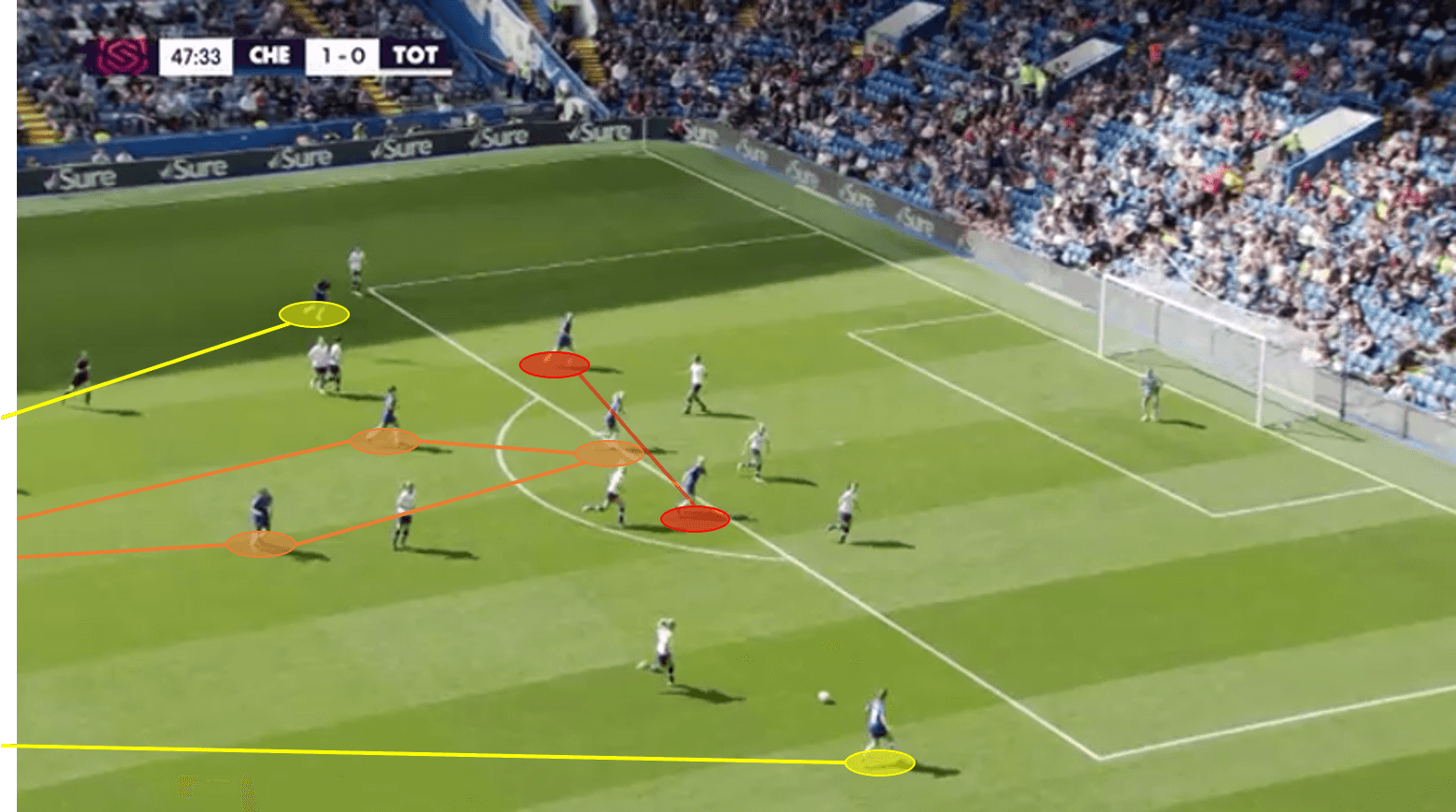 FAWSL 2019/20: Chelsea vs Tottenham - Tactical Analysis tactics