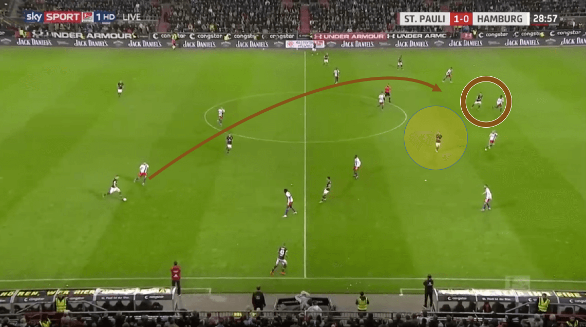 2. Bundesliga 2019/20: St. Pauli vs Hamburger SV tactical analysis tactics