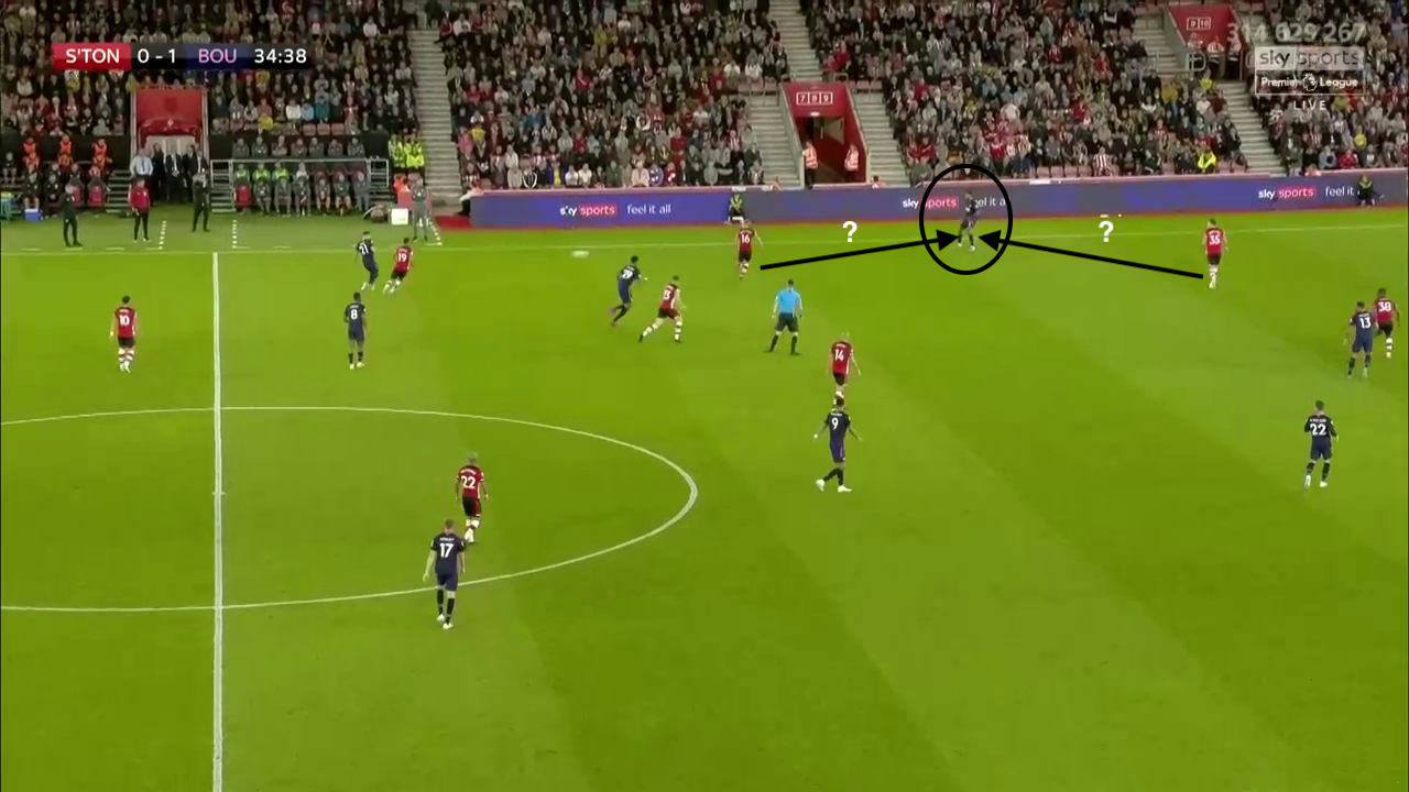 Premier League 2019/20: Southampton vs Bournemouth – tactical analysis tactics