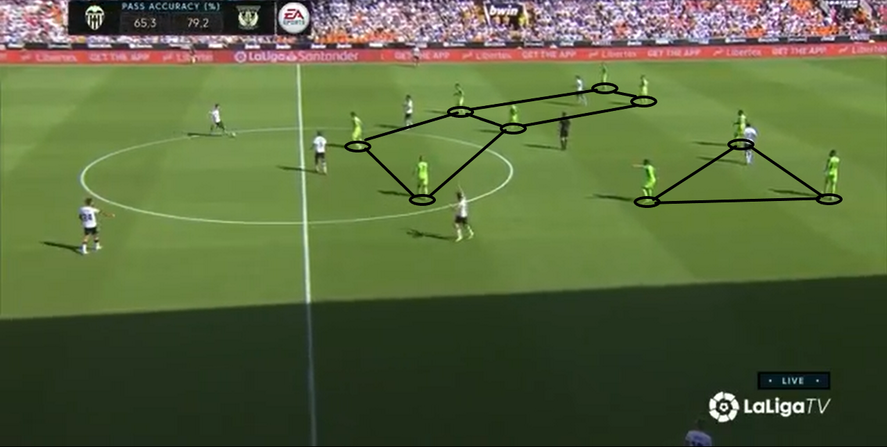 La Liga 2019/20: Valencia vs Leganes - tactical analysis tactics