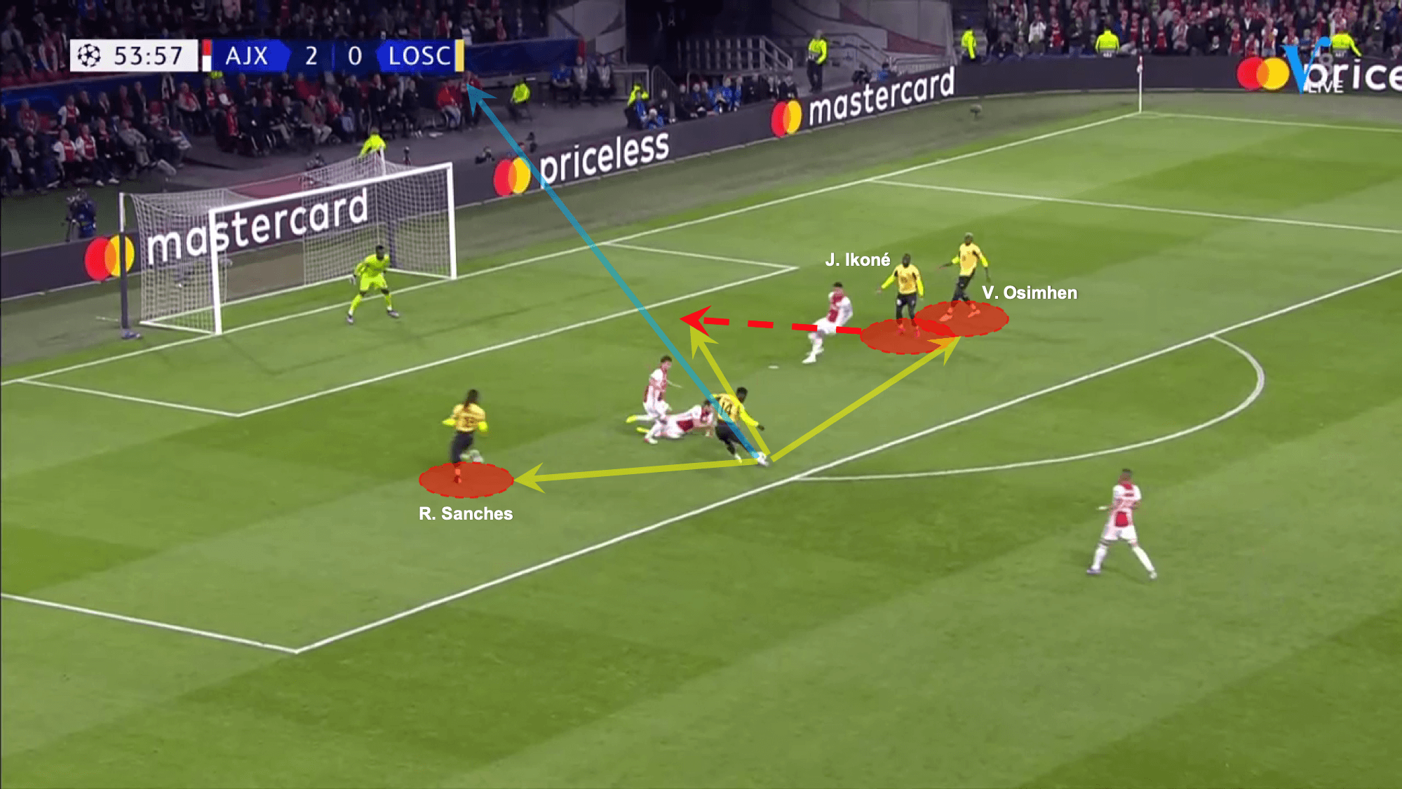 UEFA Champions League 2019/20: Ajax vs Lille - Tactical Analysis tactics