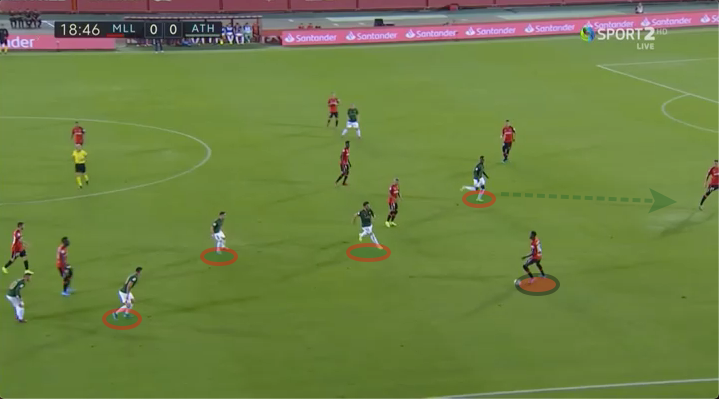 La Liga 2019/20: Mallorca vs Athletic Bilbao - tactical analysis tactics