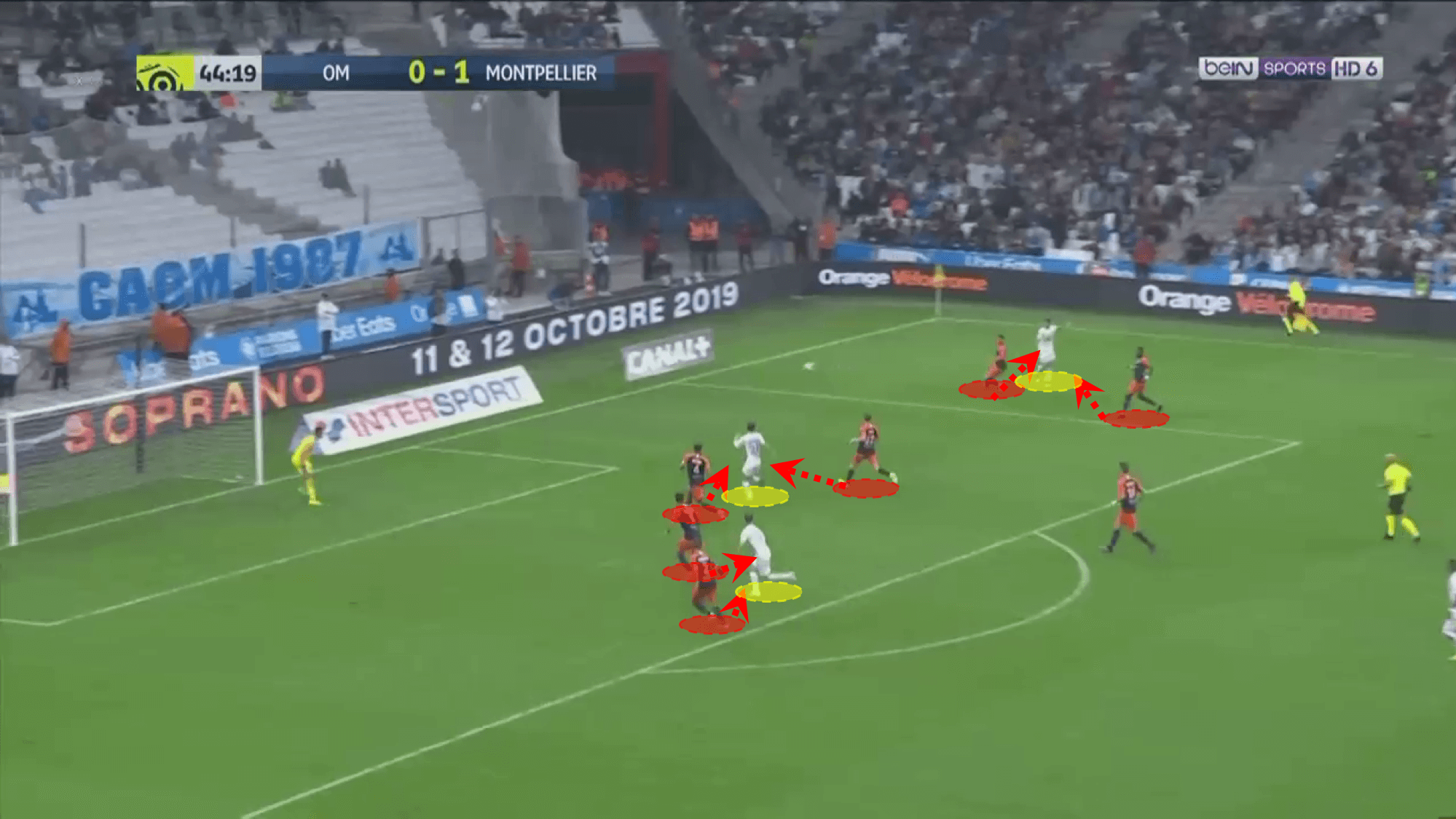 Ligue 1 2019/20: Marseille vs Montpellier - Tactical Analysis tactics