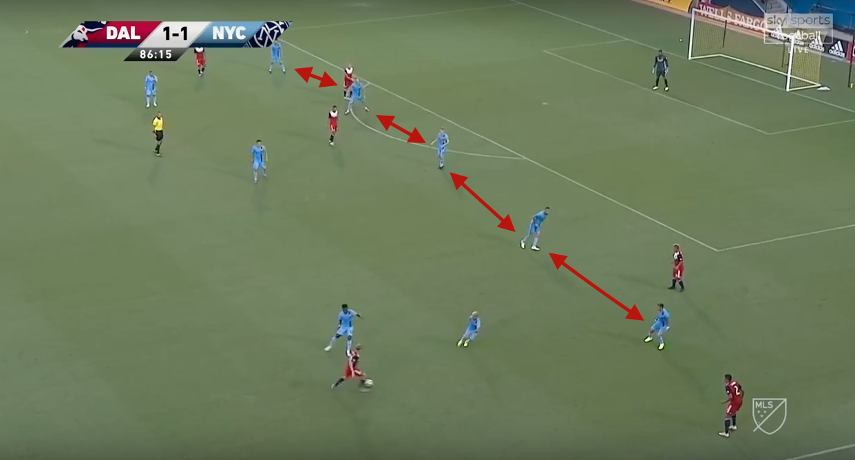 MLS 2019: New York City FC vs FC Dallas - tactical analysis - tactics