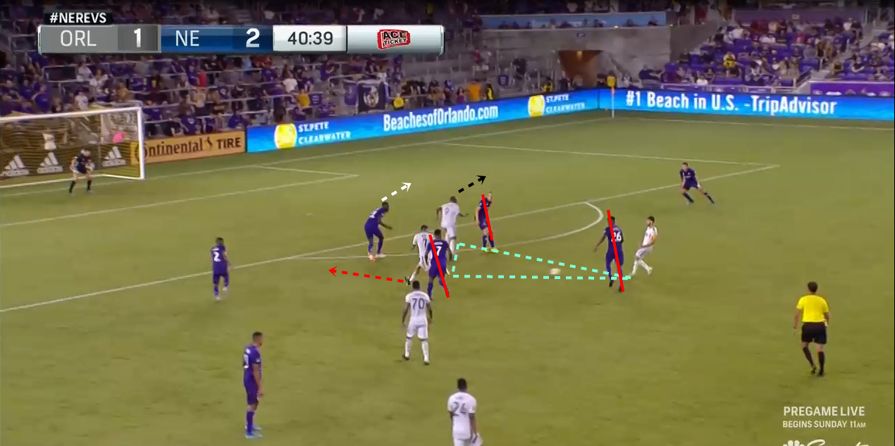 MLS 2019 Orlando SC vs New England Revolution- tactical analysis tactics