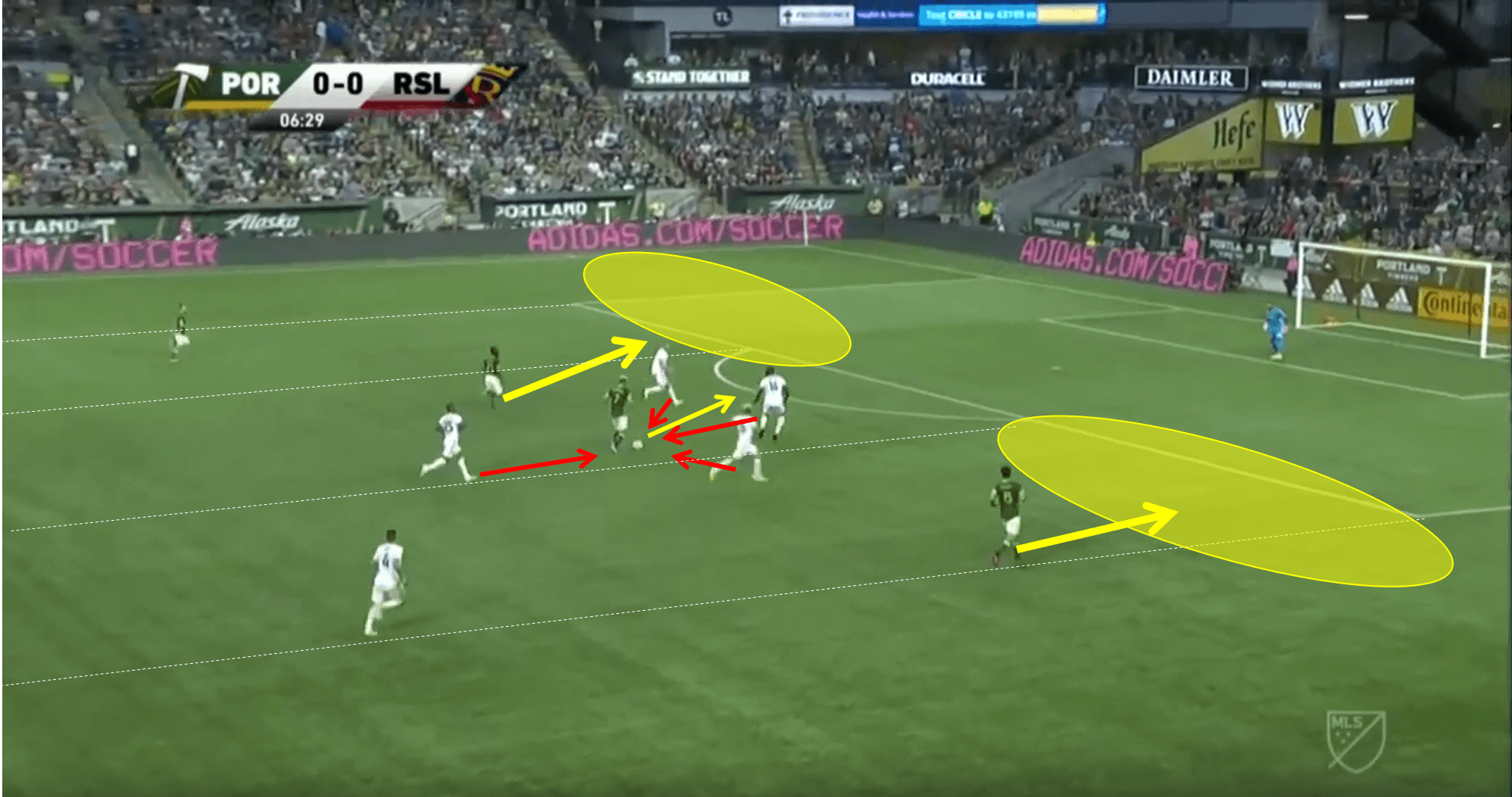 MLS 2019: Portland Timbers vs Real Salt Lake - Tactical Analysis Tacticsics